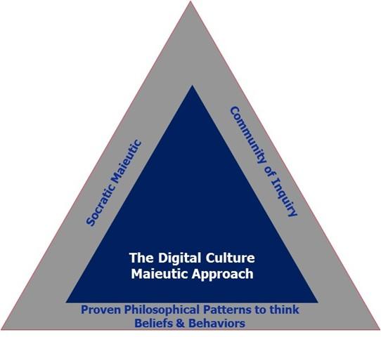 The Digital Culture Maieutic approach